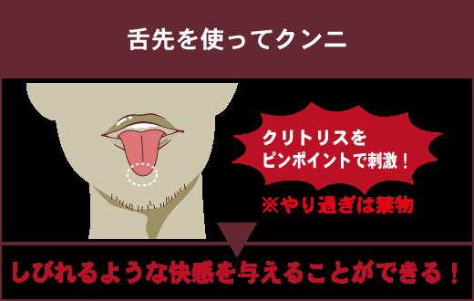 舌先を使ってクンニをするやり方を解説しています。