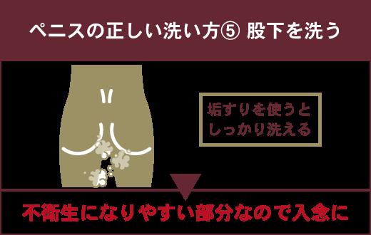 【ペニスの正しい洗い方】⑤股下を洗う 垢すりを使うとしっかり洗える ▶不衛生になりやすい部分なので入念に