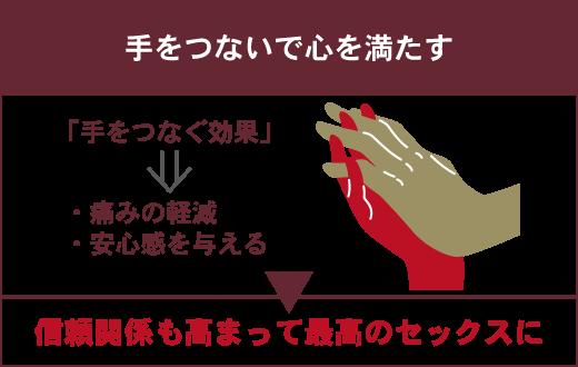 【正常位のときに試したい!心を満たすテクニック】②手を繋いで心を満たす 「手を繋ぐ効果」⇨・痛みの軽減・安心感を与える ▶信頼関係も高まって最高のセックスに