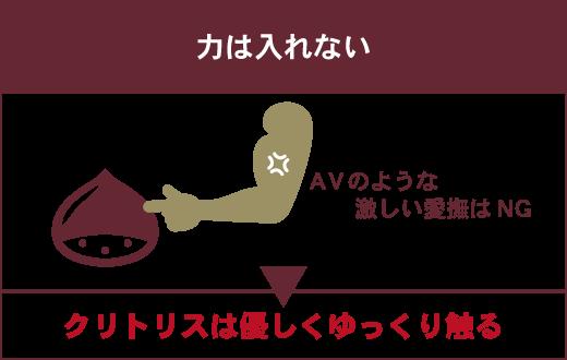 【絶対ダメ!クリトリスの愛撫で注意したい3つのこと】力はいれない AVのような激しい愛撫はNG ▶クリトリスは優しくゆっくり触る