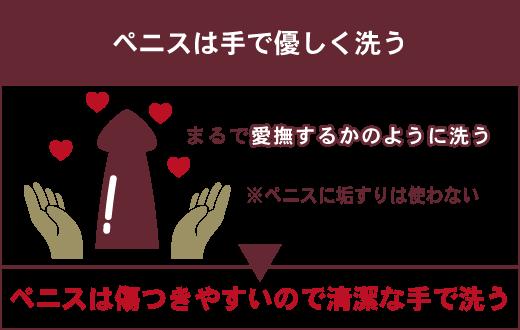 【ペニスを洗う時の注意点】垢すりはNG!手で優しく洗う まるで愛撫するかのように洗う ※ペニスに垢すりは使わない ▶ペニスは傷つきやすいので清潔な手で洗う