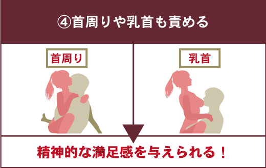 対面座位は、首周りや乳首も一緒にせめてあげましょう。