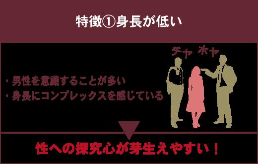 身長が低い女性は性欲が強い傾向にあります。