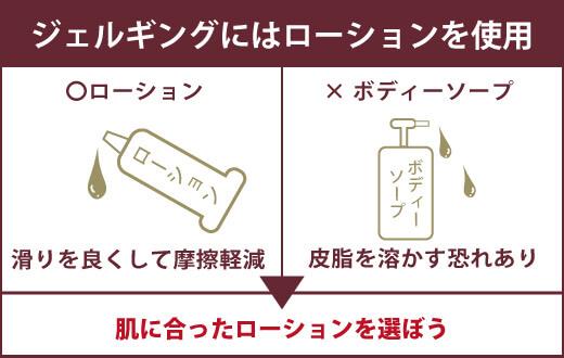 【ジェルキングにはローションを使おう!】ローション:滑りを良くして摩擦軽減 ボディーソープ:皮脂を溶かす恐れあり ▶肌に合ったローションを選ぼう