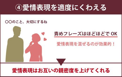 【女性への言葉責め前に知っておきたい5つの注意点】④愛情表現を適度にくわえる 責めフレーズはほどほどでOK 愛情表現を混ぜるのが効果的! ▶愛情表現はお互いの親密度を上げてくれる