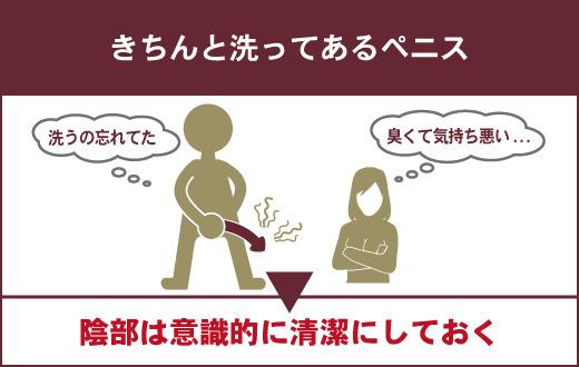 【女性が理想とするペニスの特徴⑦】きちんと洗ってあるペニス ▶陰部は意識的に清潔にしておく